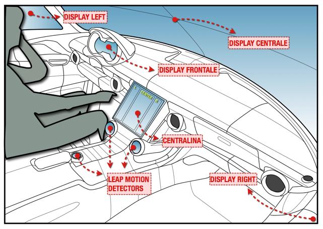 Tav. A: centralina, displays e detectors