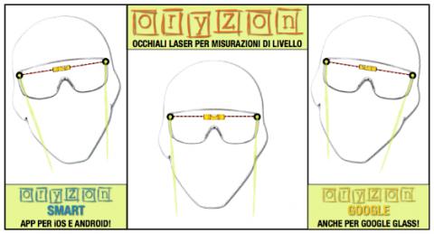 ORYZON: Occhiali laser per misurazione di livello