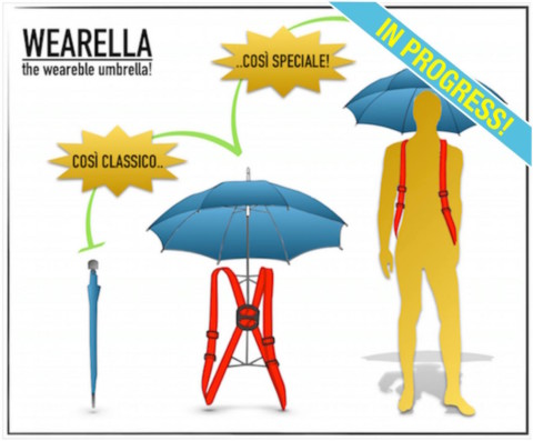 Wearella