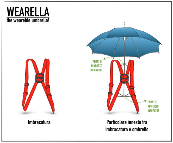 Wearella_The Wearable Umbrella