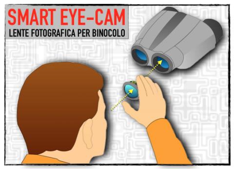 Smart Eye-Cam